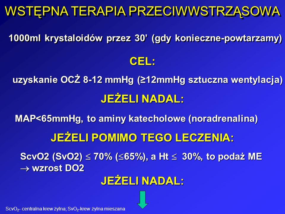 WSTĘPNA TERAPIA PRZECIWWSTRZĄSOWA 1000ml krystaloidów przez 30' (gdy konieczne-powtarzamy) ScvO 2 - centralna krew żylna; SvO 2 -krew żylna mieszana C