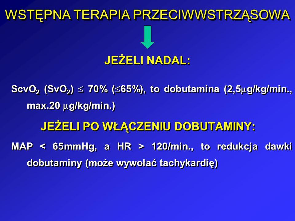 WSTĘPNA TERAPIA PRZECIWWSTRZĄSOWA ScvO 2 (SvO 2 )  70% (  65%), to dobutamina (2,5  g/kg/min., max.20  g/kg/min.) JEŻELI PO WŁĄCZENIU DOBUTAMINY: