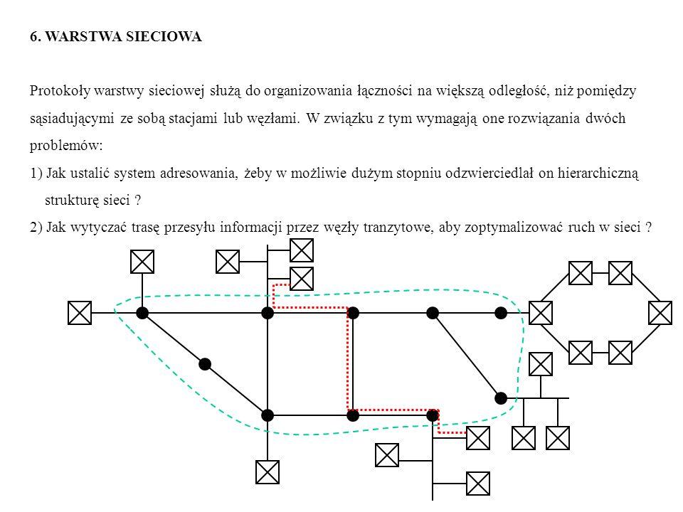 6. WARSTWA SIECIOWA Protokoły warstwy sieciowej służą do organizowania łączności na większą odległość, niż pomiędzy sąsiadującymi ze sobą stacjami lub