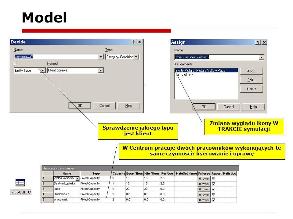 Model Zmiana wyglądu ikony W TRAKCIE symulacji Sprawdzenie jakiego typu jest klient W Centrum pracuje dwóch pracowników wykonujących te same czynności: kserowanie i oprawę