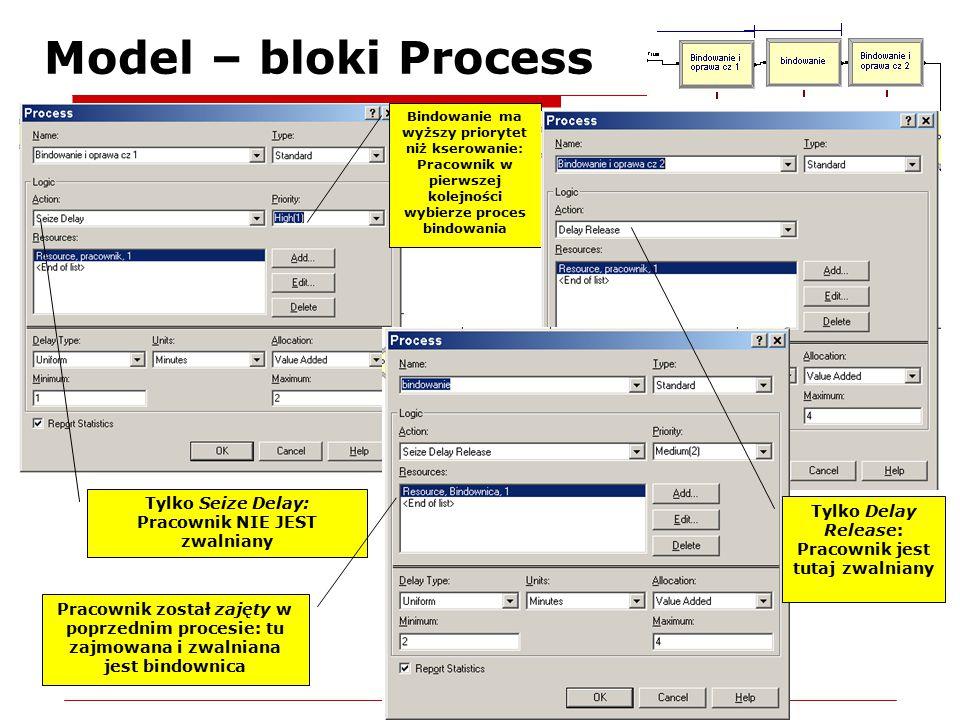 Model – bloki Process Bindowanie ma wyższy priorytet niż kserowanie: Pracownik w pierwszej kolejności wybierze proces bindowania Tylko Seize Delay: Pracownik NIE JEST zwalniany Pracownik został zajęty w poprzednim procesie: tu zajmowana i zwalniana jest bindownica Tylko Delay Release: Pracownik jest tutaj zwalniany