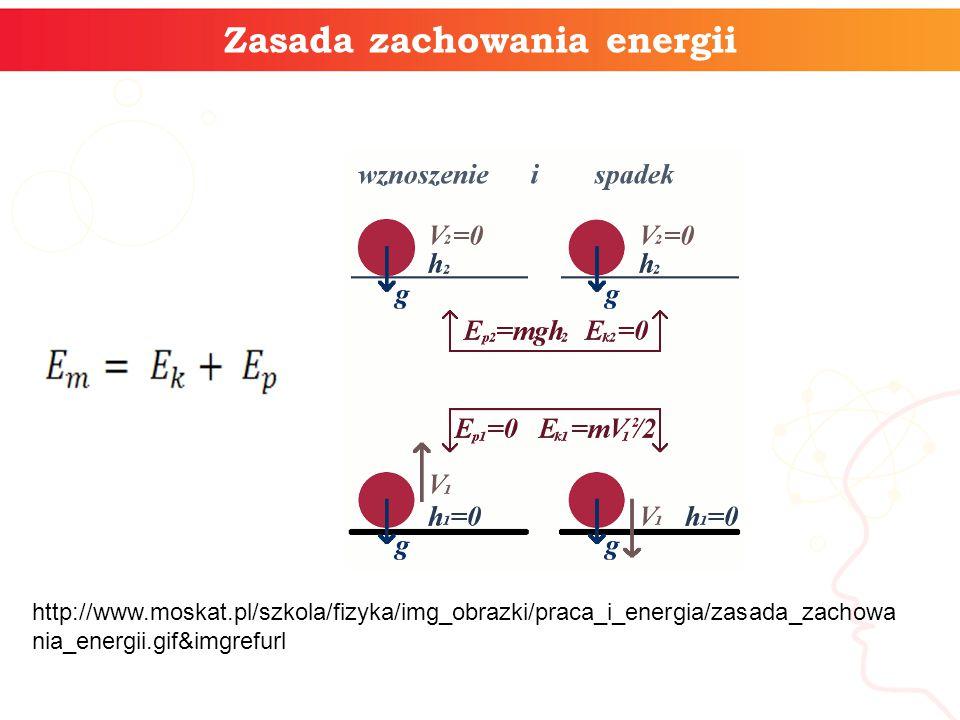Zasada zachowania energii http://www.moskat.pl/szkola/fizyka/img_obrazki/praca_i_energia/zasada_zachowa nia_energii.gif&imgrefurl