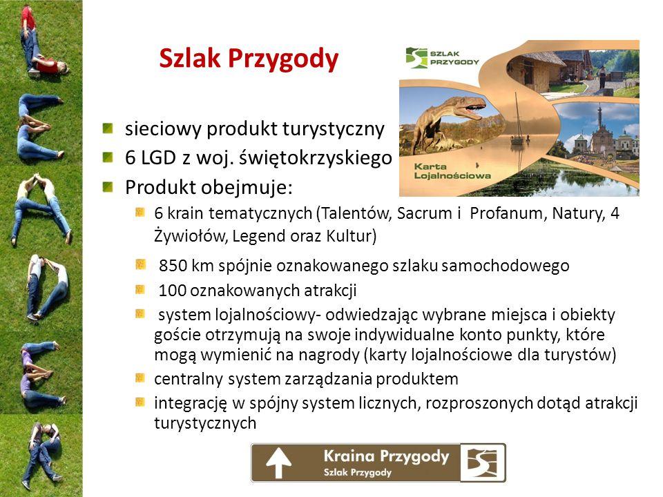 Szlak Przygody sieciowy produkt turystyczny 6 LGD z woj.