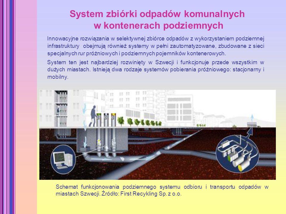 Innowacyjne rozwiązania w selektywnej zbiórce odpadów z wykorzystaniem podziemnej infrastruktury obejmują również systemy w pełni zautomatyzowane, zbudowane z sieci specjalnych rur próżniowych i podziemnych pojemników kontenerowych.