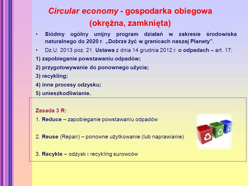 Circular economy - gospodarka obiegowa (okrężna, zamknięta) Siódmy ogólny unijny program działań w zakresie środowiska naturalnego do 2020 r.