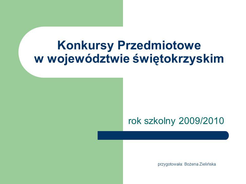 Konkursy Przedmiotowe w województwie świętokrzyskim rok szkolny 2009/2010 przygotowała: Bożena Zielińska
