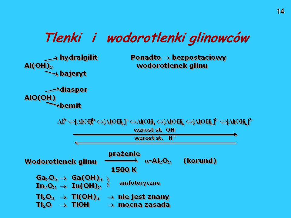 14 Tlenki i wodorotlenki glinowców