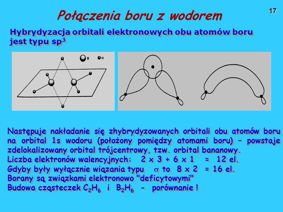17 Połączenia boru z wodorem Hybrydyzacja orbitali elektronowych obu atomów boru jest typu sp 3 Następuje nakładanie się zhybrydyzowanych orbitali obu atomów boru na orbital 1s wodoru (położony pomiędzy atomami boru) – powstaje zdelokalizowany orbital trójcentrowy, tzw.