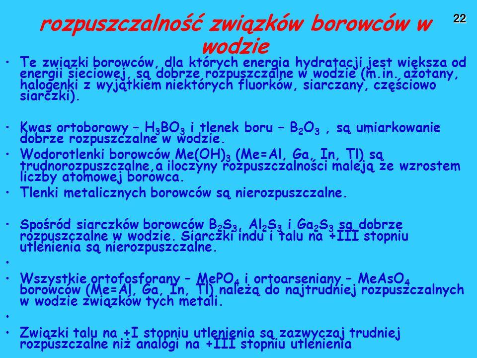 22 rozpuszczalność związków borowców w wodzie Te związki borowców, dla których energia hydratacji jest większa od energii sieciowej, są dobrze rozpuszczalne w wodzie (m.in.