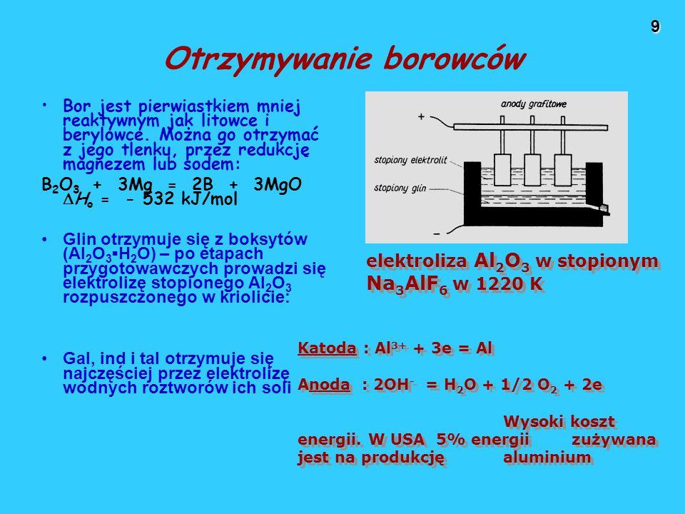9 Otrzymywanie borowców Bor jest pierwiastkiem mniej reaktywnym jak litowce i berylowce.
