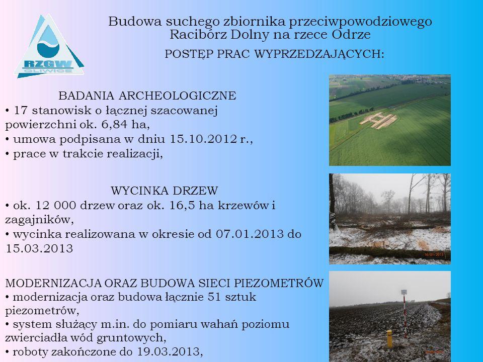 Budowa suchego zbiornika przeciwpowodziowego Racibórz Dolny na rzece Odrze POSTĘP PRAC WYPRZEDZAJĄCYCH: BADANIA ARCHEOLOGICZNE 17 stanowisk o łącznej