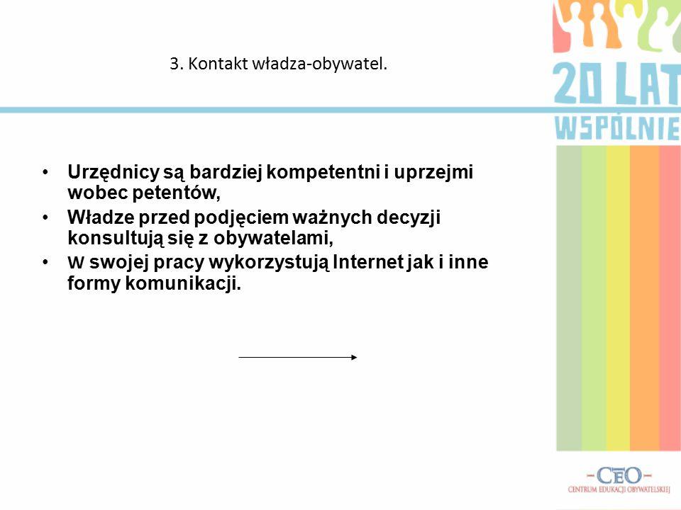 3. Kontakt władza-obywatel. Urzędnicy są bardziej kompetentni i uprzejmi wobec petentów, Władze przed podjęciem ważnych decyzji konsultują się z obywa