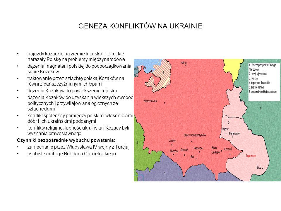 GENEZA KONFLIKTÓW NA UKRAINIE najazdy kozackie na ziemie tatarsko – tureckie narażały Polskę na problemy międzynarodowe dążenia magnaterii polskiej do