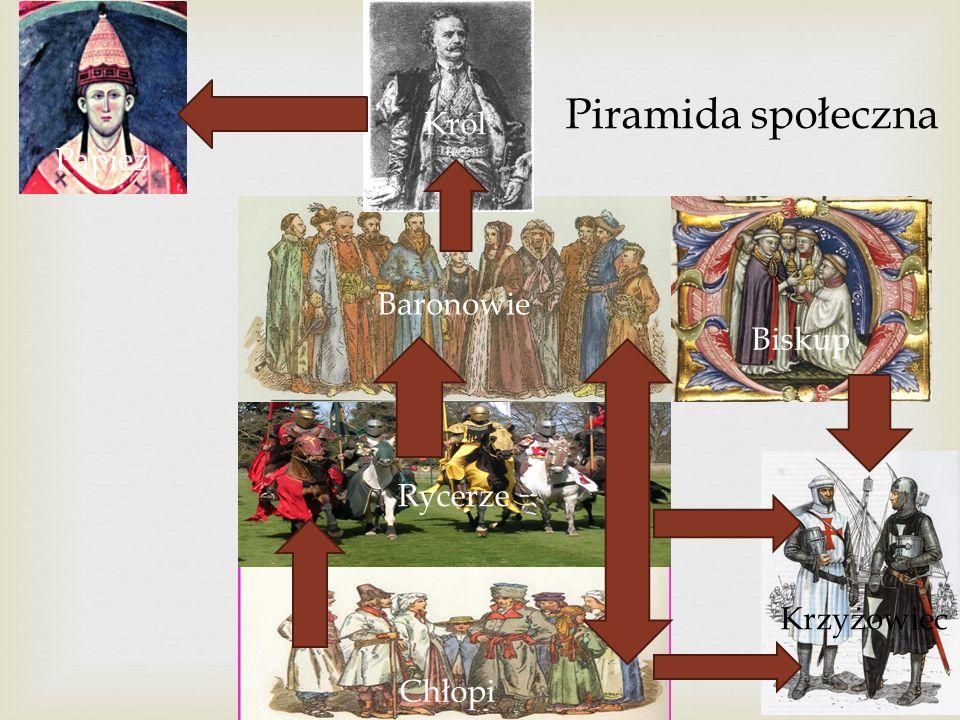 Chłopi Rycerze Baronowie Biskup Krzyżowiec Król Papież Piramida społeczna