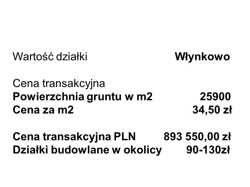 Wartość działki Włynkowo Cena transakcyjna Powierzchnia gruntu w m2 25900 Cena za m2 34,50 zł Cena transakcyjna PLN 893 550,00 zł Działki budowlane w okolicy 90-130zł