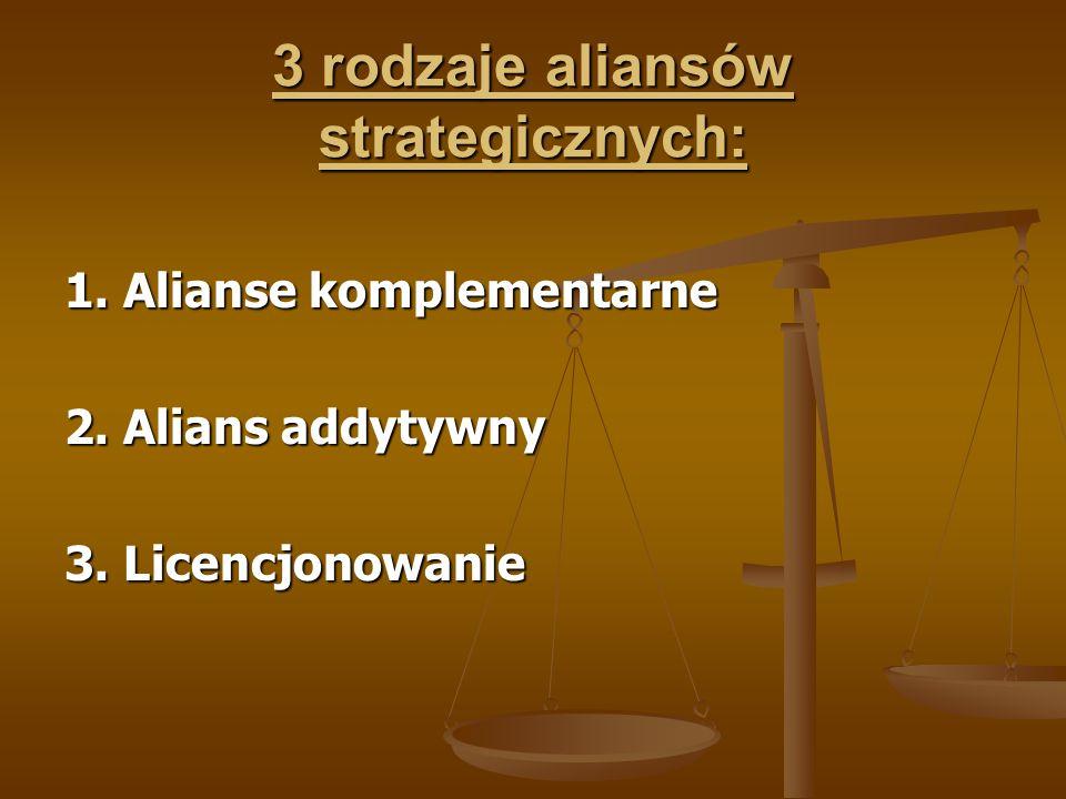 3 rodzaje aliansów strategicznych: 1. Alianse komplementarne 2. Alians addytywny 3. Licencjonowanie