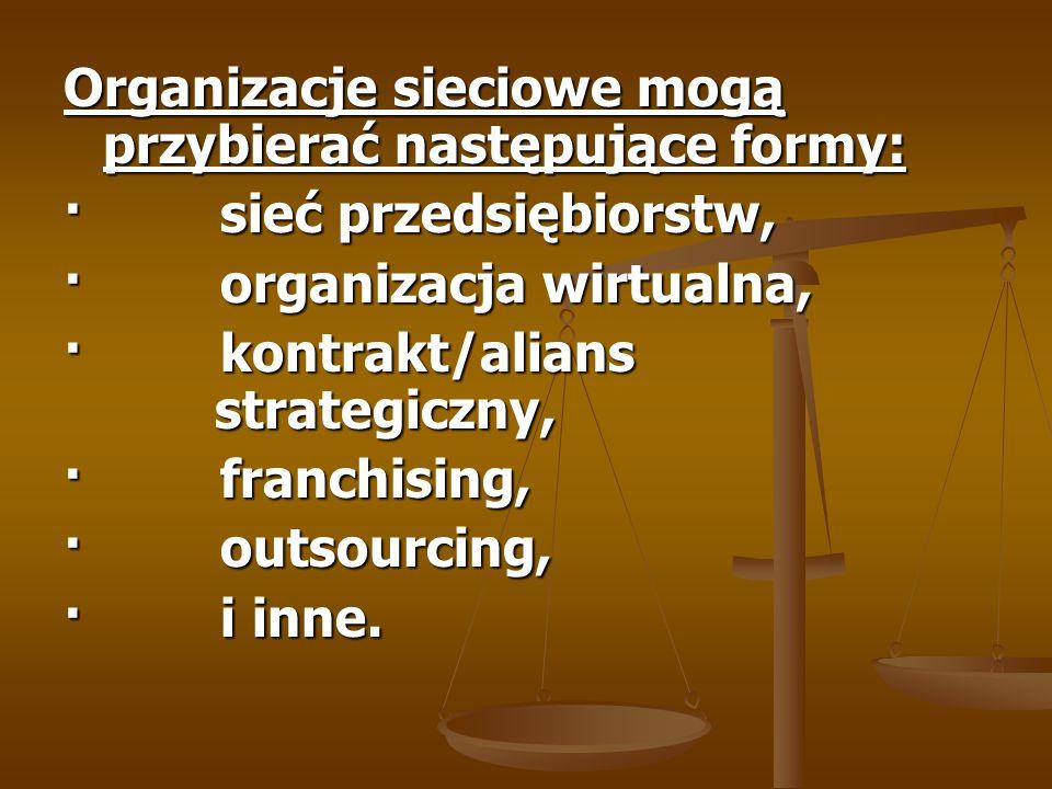 Organizacje sieciowe mogą przybierać następujące formy: · sieć przedsiębiorstw, · organizacja wirtualna, · kontrakt/alians strategiczny, · franchising