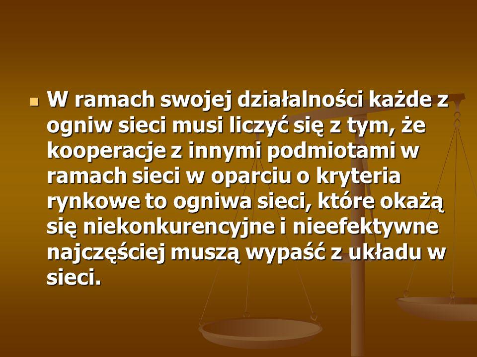 Bibliografia: 1.Zarządzanie…, (pod red. R. Krupskiego), wyd.
