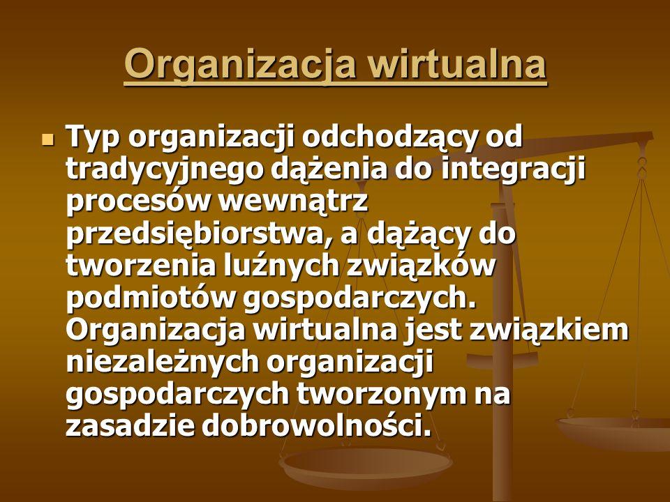 Organizacja wirtualna Typ organizacji odchodzący od tradycyjnego dążenia do integracji procesów wewnątrz przedsiębiorstwa, a dążący do tworzenia luźny