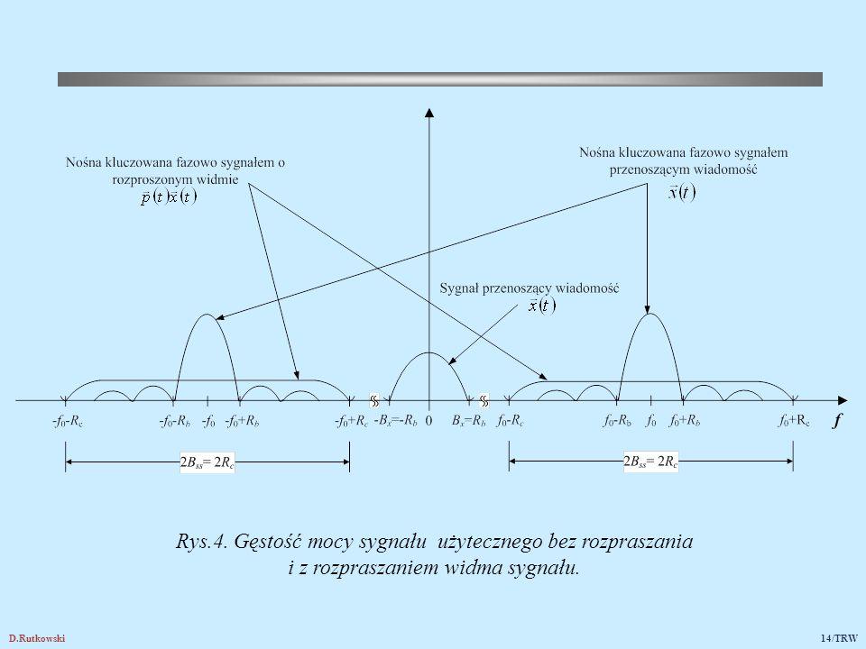 D.Rutkowski14/TRW Rys.4. Gęstość mocy sygnału użytecznego bez rozpraszania i z rozpraszaniem widma sygnału.