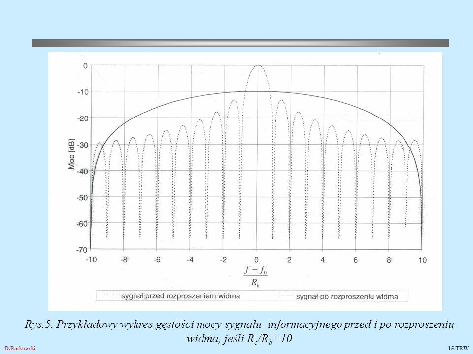 D.Rutkowski15/TRW Rys.5. Przykładowy wykres gęstości mocy sygnału informacyjnego przed i po rozproszeniu widma, jeśli R c /R b =10