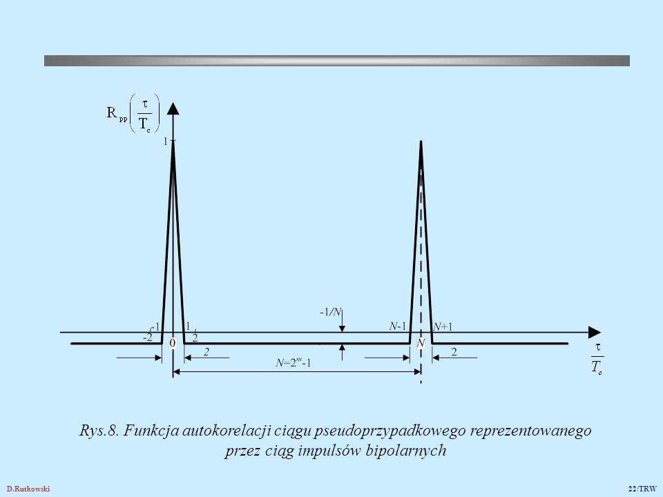 D.Rutkowski22/TRW Rys.8. Funkcja autokorelacji ciągu pseudoprzypadkowego reprezentowanego przez ciąg impulsów bipolarnych