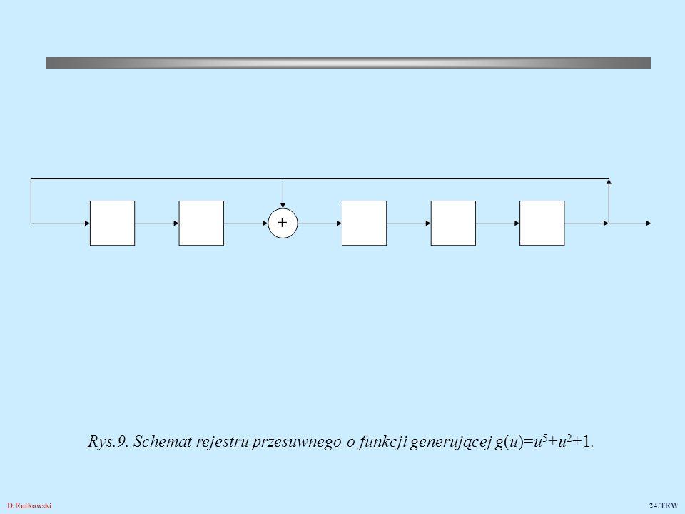 D.Rutkowski24/TRW Rys.9. Schemat rejestru przesuwnego o funkcji generującej g(u)=u 5 +u 2 +1.