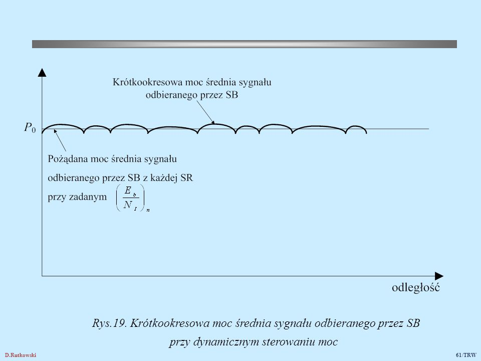 D.Rutkowski61/TRW Rys.19. Krótkookresowa moc średnia sygnału odbieranego przez SB przy dynamicznym sterowaniu moc