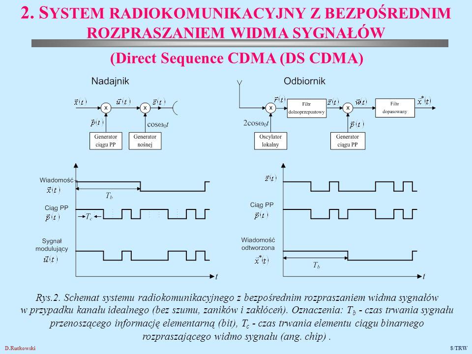 D.Rutkowski8/TRW Rys.2. Schemat systemu radiokomunikacyjnego z bezpośrednim rozpraszaniem widma sygnałów w przypadku kanału idealnego (bez szumu, zani
