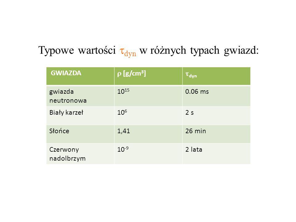 Typowe wartości  dyn w różnych typach gwiazd: GWIAZDA  [g/cm 3 ]  dyn gwiazda neutronowa 10 15 0.06 ms Biały karzeł10 6 2 s Słońce1,4126 min Czerwony nadolbrzym 10 -9 2 lata