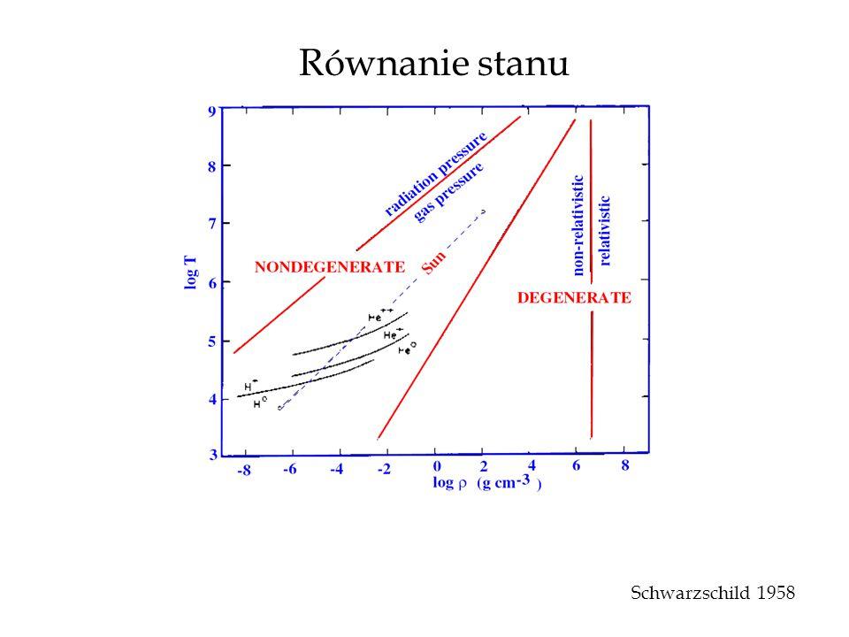 Równanie stanu Schwarzschild 1958