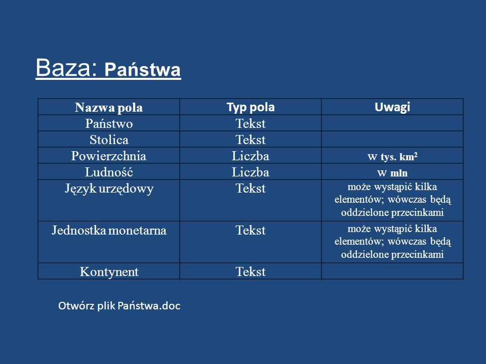 Nazwa pola Typ polaUwagi PaństwoTekst StolicaTekst PowierzchniaLiczbaw tys. km 2 LudnośćLiczbaw mln Język urzędowyTekst może wystąpić kilka elementów;