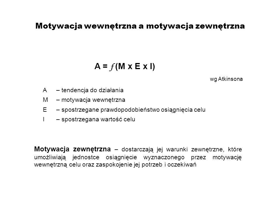 A = f (M x E x I) wg Atkinsona A– tendencja do działania M– motywacja wewnętrzna E– spostrzegane prawdopodobieństwo osiągnięcia celu I – spostrzegana wartość celu Motywacja zewnętrzna – dostarczają jej warunki zewnętrzne, które umożliwiają jednostce osiągnięcie wyznaczonego przez motywację wewnętrzną celu oraz zaspokojenie jej potrzeb i oczekiwań
