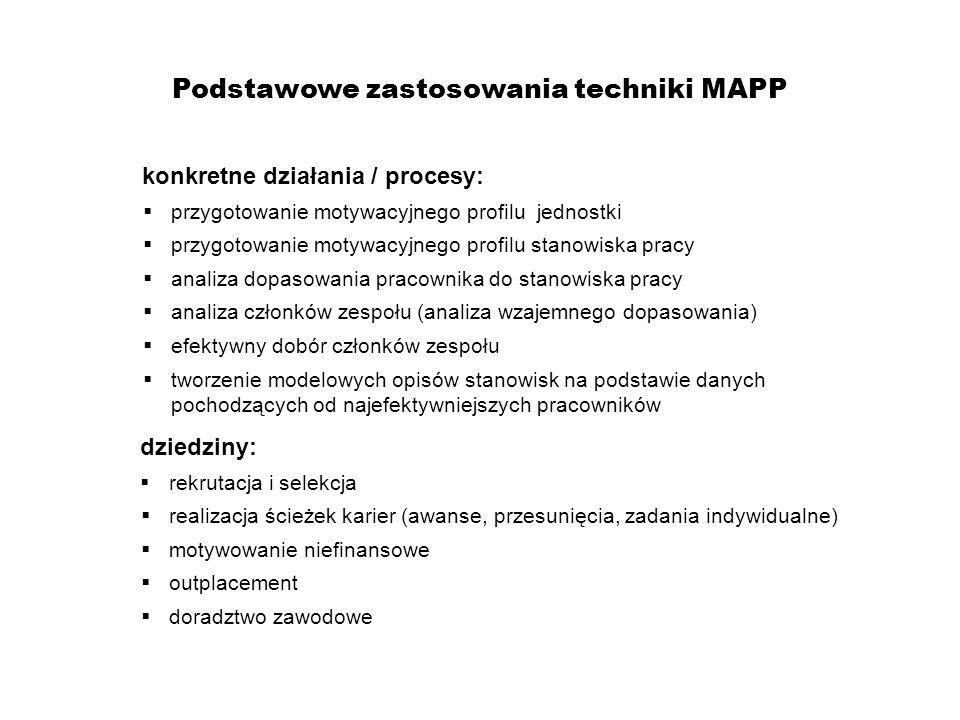 Podstawowe zastosowania techniki MAPP konkretne działania / procesy:  przygotowanie motywacyjnego profilu jednostki  przygotowanie motywacyjnego profilu stanowiska pracy  analiza dopasowania pracownika do stanowiska pracy  analiza członków zespołu (analiza wzajemnego dopasowania)  efektywny dobór członków zespołu  tworzenie modelowych opisów stanowisk na podstawie danych pochodzących od najefektywniejszych pracowników dziedziny:  rekrutacja i selekcja  realizacja ścieżek karier (awanse, przesunięcia, zadania indywidualne)  motywowanie niefinansowe  outplacement  doradztwo zawodowe