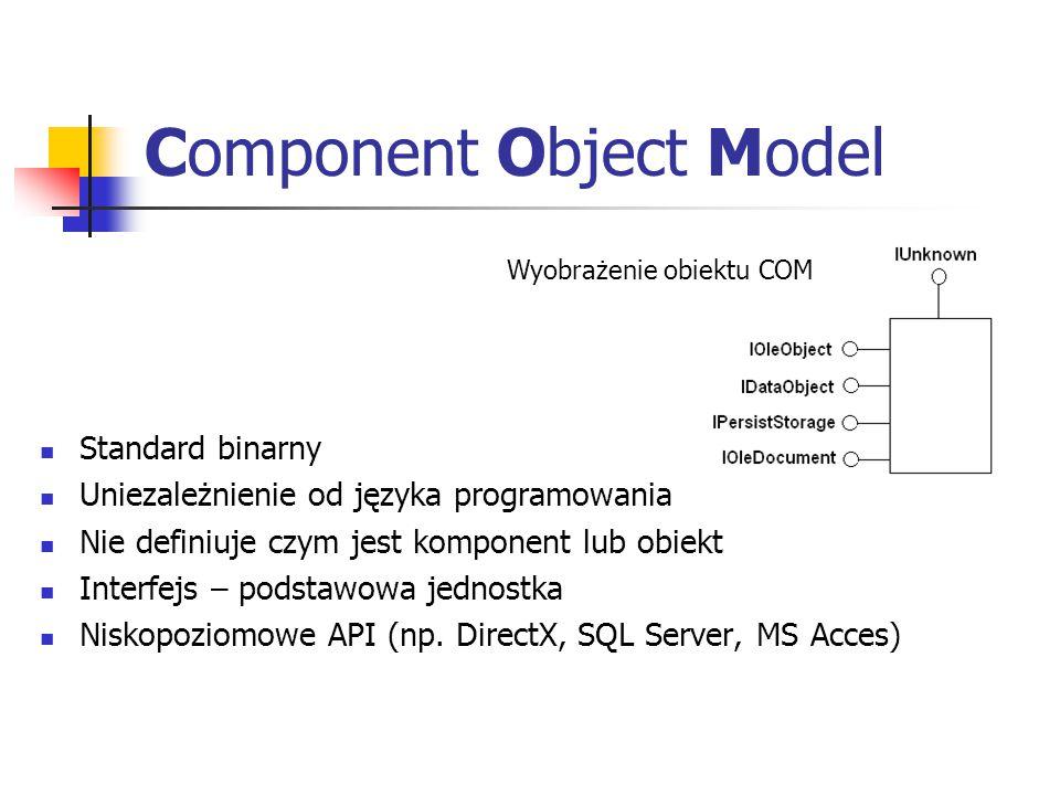 Component Object Model Standard binarny Uniezależnienie od języka programowania Nie definiuje czym jest komponent lub obiekt Interfejs – podstawowa jednostka Niskopoziomowe API (np.