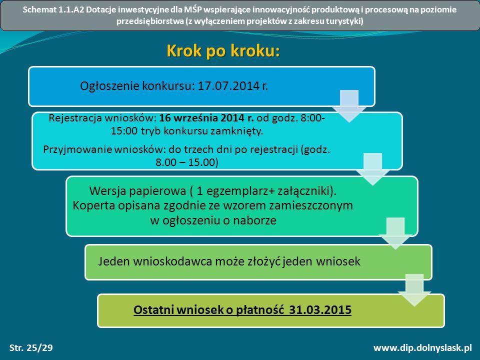 www.dip.dolnyslask.plStr. 25/29 Ogłoszenie konkursu: 17.07.2014 r.