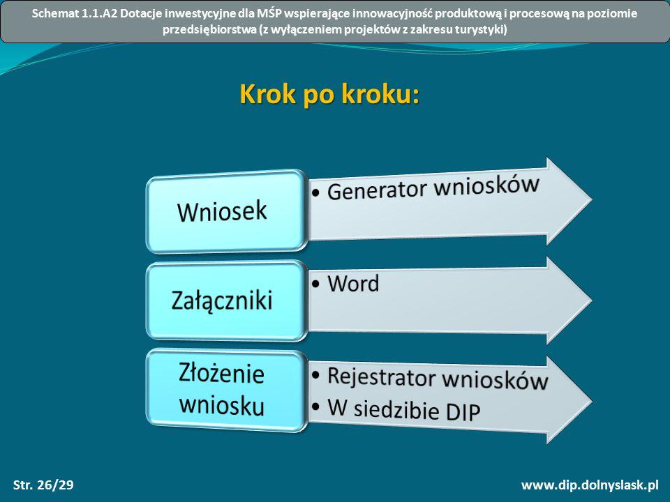 www.dip.dolnyslask.plStr. 26/29 Krok po kroku: Schemat 1.1.A2 Dotacje inwestycyjne dla MŚP wspierające innowacyjność produktową i procesową na poziomi