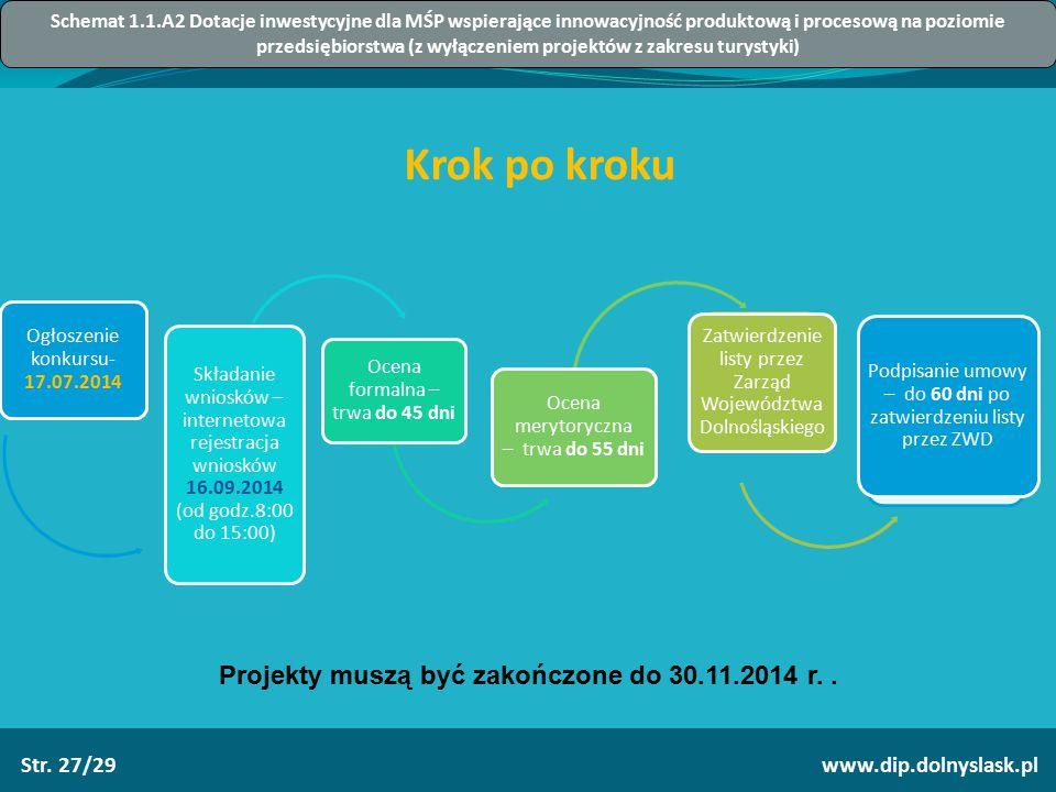 www.dip.dolnyslask.plStr. 27/29 Ogłoszenie konkursu- 17.07.2014 Składanie wniosków – internetowa rejestracja wniosków 16.09.2014 (od godz.8:00 do 15:0