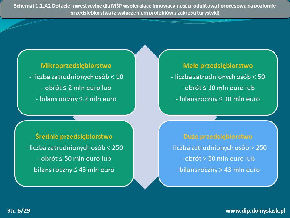 www.dip.dolnyslask.plStr. 6/29 Mikroprzedsiębiorstwo - liczba zatrudnionych osób < 10 - obrót ≤ 2 mln euro lub - bilans roczny ≤ 2 mln euro Małe przed