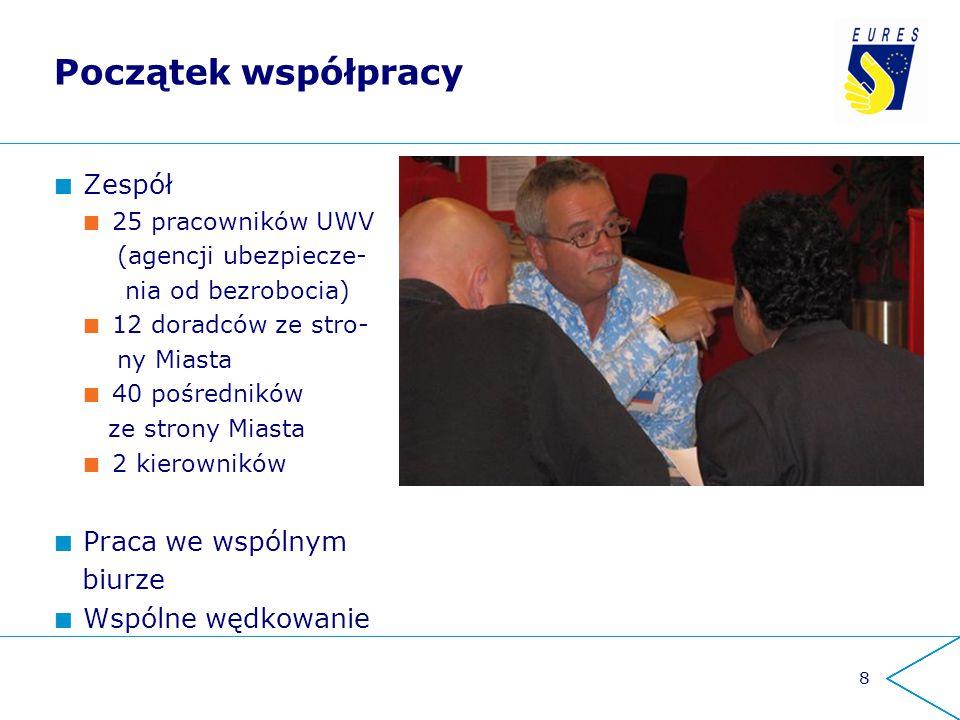 Początek współpracy Zespół 25 pracowników UWV (agencji ubezpiecze- nia od bezrobocia) 12 doradców ze stro- ny Miasta 40 pośredników ze strony Miasta 2