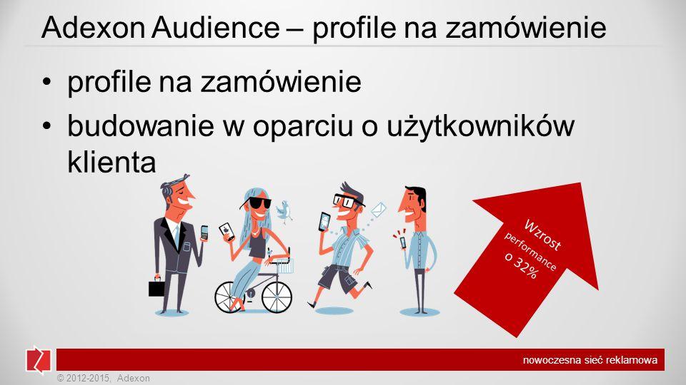 © 2012-2015, Adexon nowoczesna sieć reklamowa Adexon Audience – profile na zamówienie profile na zamówienie budowanie w oparciu o użytkowników klienta Wzrost performance o 32%