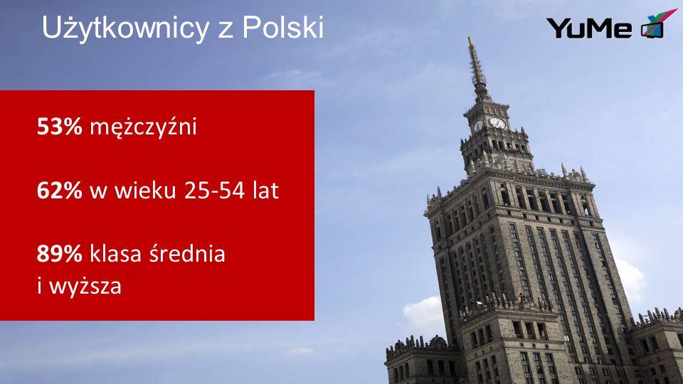 © 2012-2015, Adexon nowoczesna sieć reklamowa największy w Polsce serwis karaoke, umożliwiający śpiewanie i nagrywanie własnych wersji popularnych piosenek przez Internet.