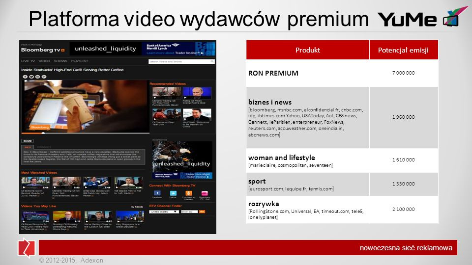© 2012-2015, Adexon nowoczesna sieć reklamowa ProduktPotencjał emisji RON PREMIUM 7 000 000 biznes i news [bloomberg, msnbc.com, elconfidencial.fr, cnbc.com, idg, ibtimes.com Yahoo, USAToday, Aol, CBS news, Gannett, leParisien, enterpreneur, FoxNews, reuters.com, accuweather.com, oneindia.in, abcnews.com] 1 960 000 woman and lifestyle [marieclaire, cosmopolitan, seventeen] 1 610 000 sport [eurosport.com, lequipe.fr, tennis.com] 1 330 000 rozrywka [RollingStone.com, Universal, EA, timeout.com, tele5, lonelyplanet] 2 100 000 Platforma video wydawców premium