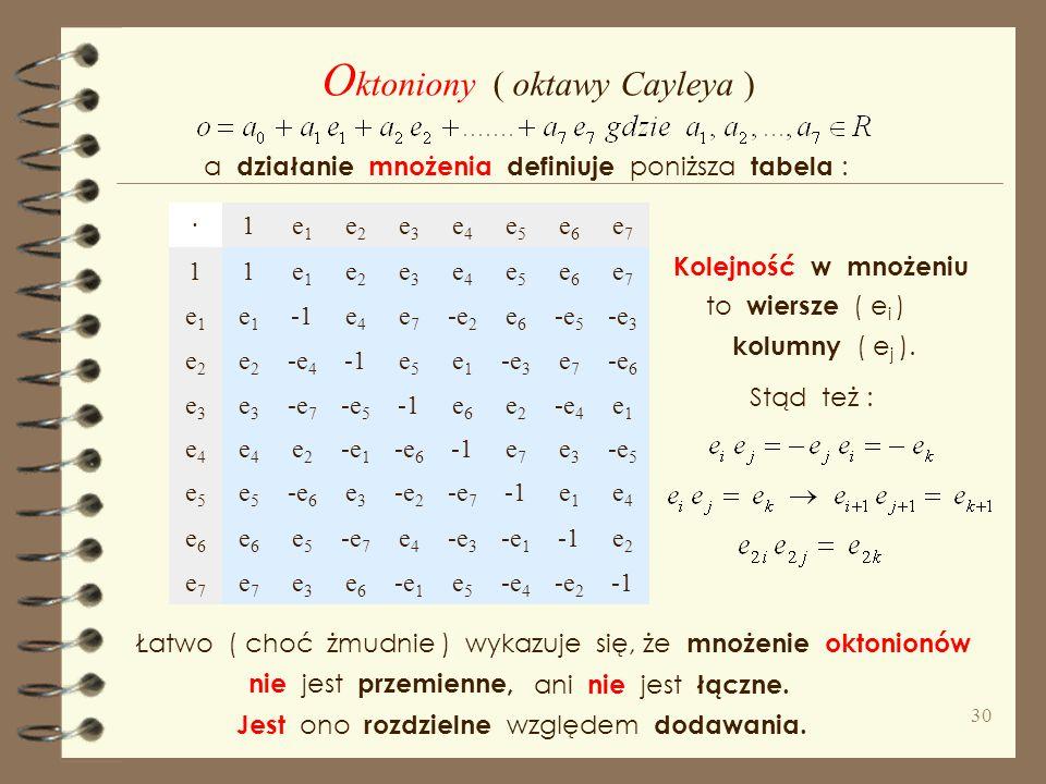 Weźmy ( pary kwaternionów ) para kwaternionów dwie czwórki liczb rzeczywistych ósemka liczb rzeczywistych є Takie obiekty w 1845 r. wprowadził A. Cayl