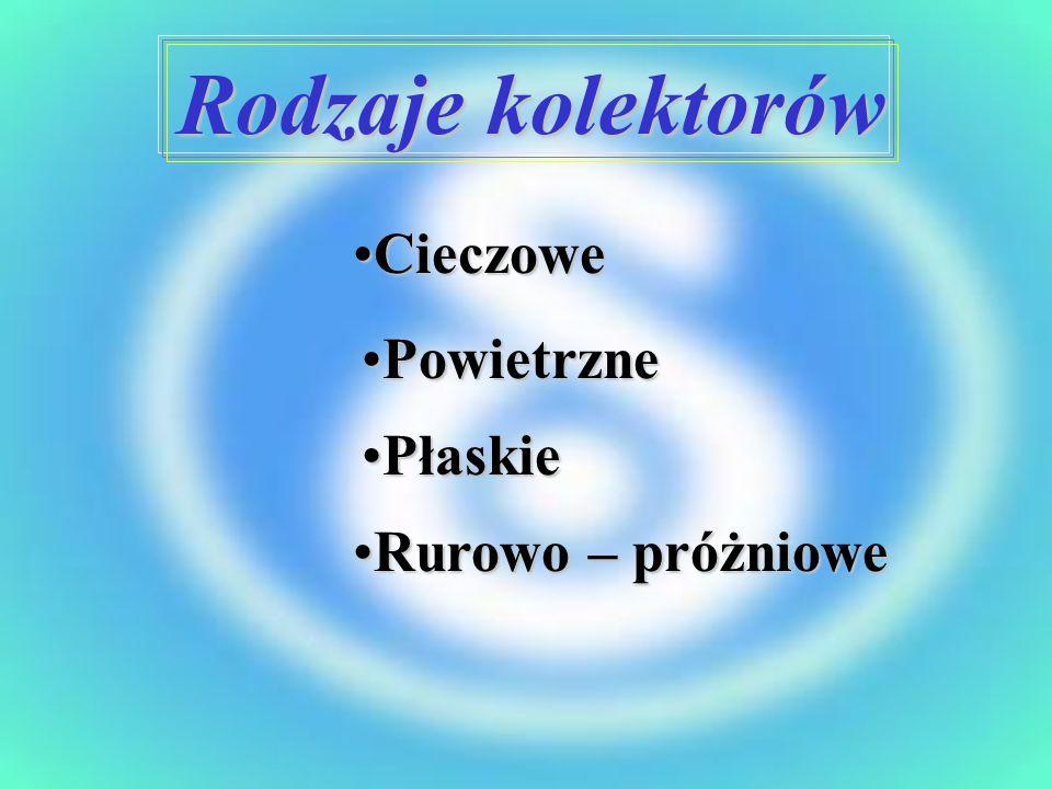 Rodzaje kolektorów CieczoweCieczowe PowietrznePowietrzne PłaskiePłaskie Rurowo – próżnioweRurowo – próżniowe