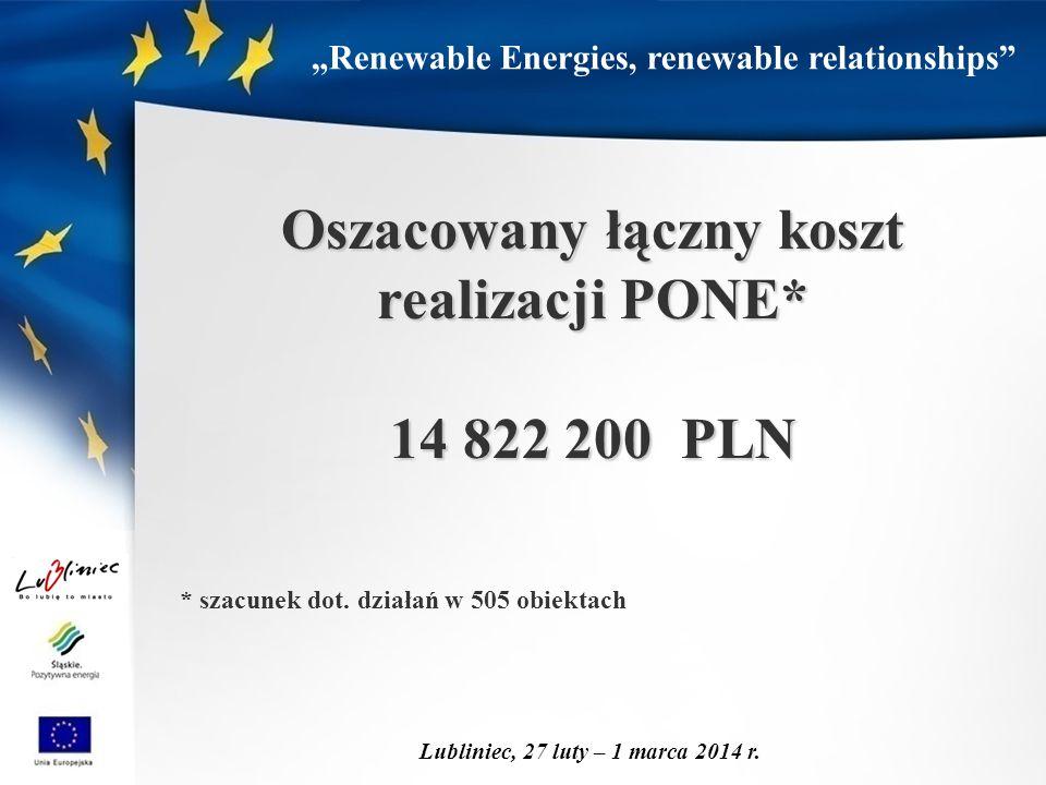 """""""Renewable Energies, renewable relationships"""" Lubliniec, 27 luty – 1 marca 2014 r. Oszacowany łączny koszt realizacji PONE* 14 822 200 PLN * szacunek"""