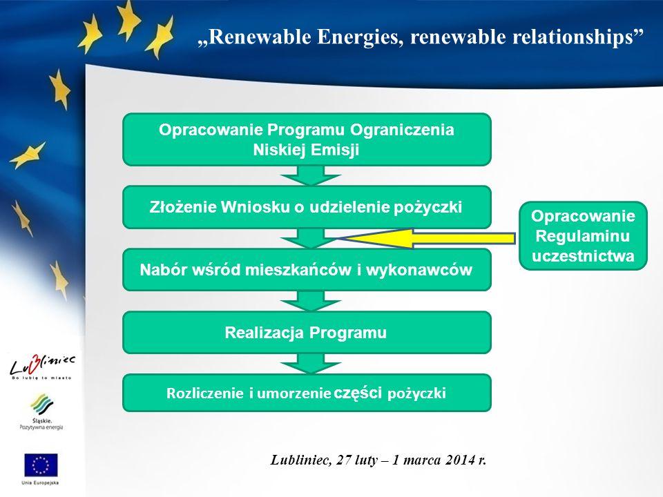 """""""Renewable Energies, renewable relationships"""" Lubliniec, 27 luty – 1 marca 2014 r. Opracowanie Programu Ograniczenia Niskiej Emisji Złożenie Wniosku o"""