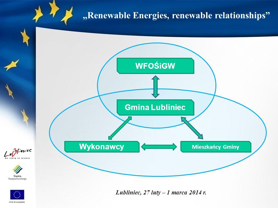 """""""Renewable Energies, renewable relationships"""" Lubliniec, 27 luty – 1 marca 2014 r. WFOŚiGW Gmina Lubliniec Wykonawcy Mieszkańcy Gminy"""