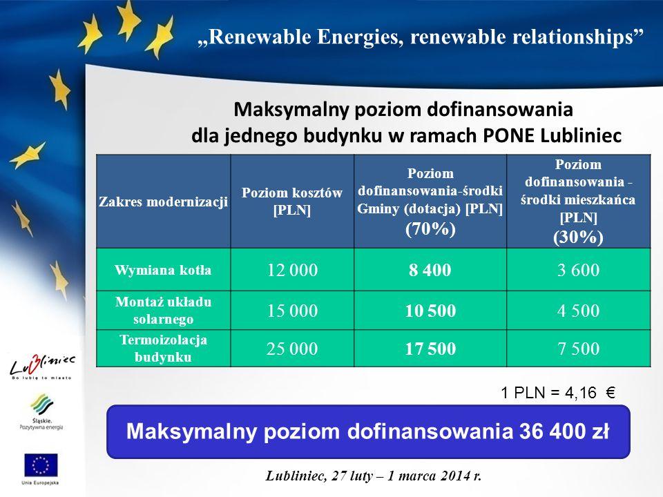 """""""Renewable Energies, renewable relationships"""" Lubliniec, 27 luty – 1 marca 2014 r. Zakres modernizacji Poziom kosztów [PLN] Poziom dofinansowania-środ"""
