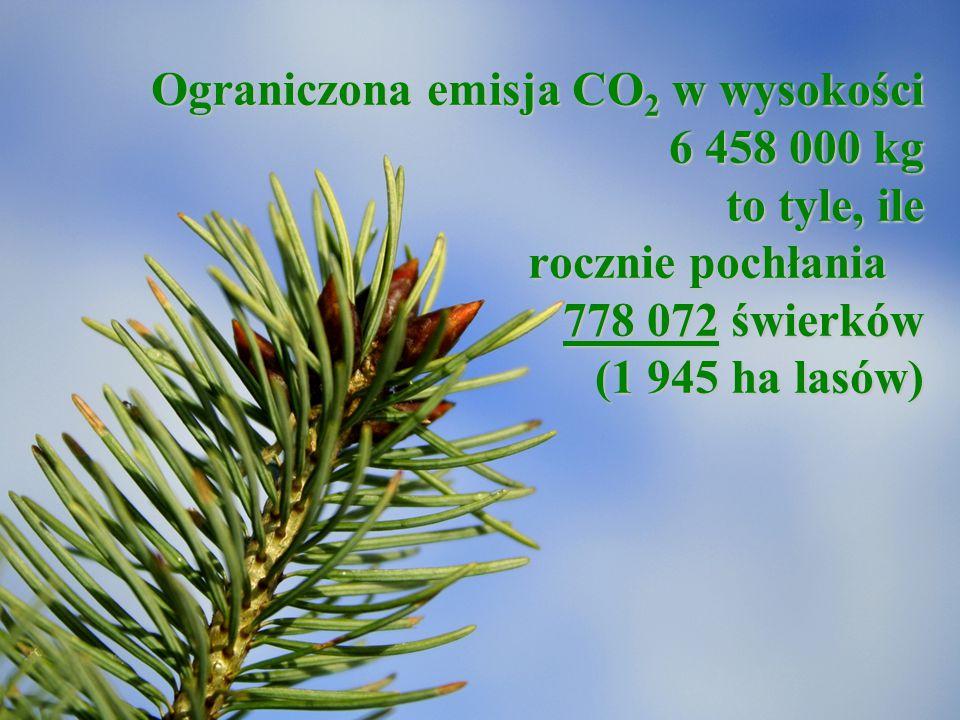 Ograniczona emisja CO 2 w wysokości 6 458 000 kg to tyle, ile rocznie pochłania 778 072 świerków (1 945 ha lasów)